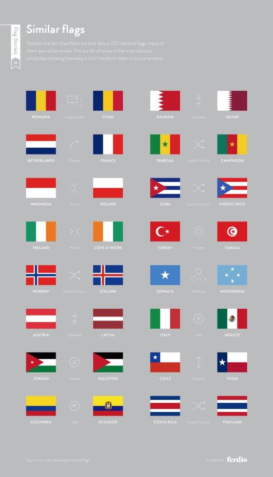 bandera roja blanca roja vertical con escudo