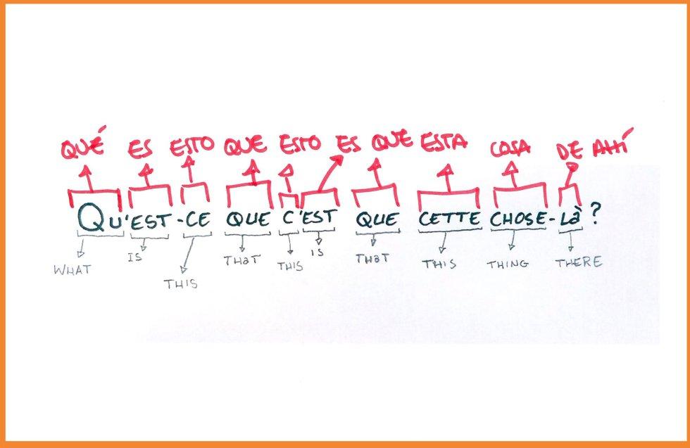 Quest Ce Que Cest Esta Frase Tan Larga En Francés